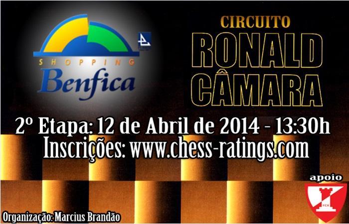 http://chess-ratings.com/app/8.folder